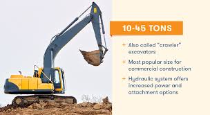 Excavator Classification Chart Excavator Sizes Which One To Choose For Your Project