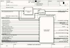 Анализ существующей технологии формирования документов об  Организация дипломного проектирования