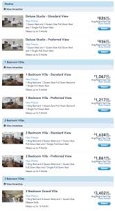 Disney Vacation Club Points Chart 2014 How Much It Costs To Stay At Riviera Resort The Newest