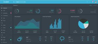 Beautiful Charts Design And Develop Dashboard With Beautiful Charts By