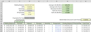 loan formulas macaulay duration of an amortizing loan excel cfo