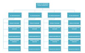 Apple Organizational Chart Apples Organizational Chart Bus100cleon