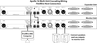apollo firewire multi unit cascading universal audio support home apollo 16 multi unit wiring firewire host connection