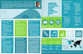 Creative Marketing Resume Template The Creative Marketing Manager