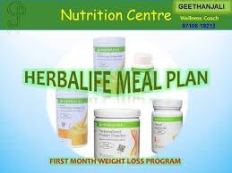 Herbalife Meal Plans Herbalife Meal Plan