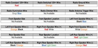 1996 nissan maxima car stereo wiring diagram 1996 wiring diagrams 2014 nissan rogue select radio wiring diagram at 2015 Nissan Rogue Radio Wiring Diagram