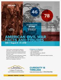 civil war facts figures course starts august 6
