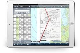 Nz Aeronautical Charts Avplan New Zealand Avplan Efb Electronic Flight Bag