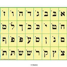 Cholam Chaseir Alef Beis Chart Walder Education
