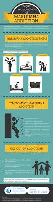 symptoms marijuana addiction