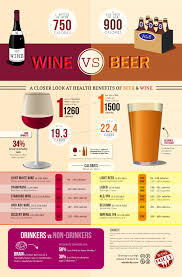 Alcohol Level Comparison Chart 35 Ageless Beer Alcohol Level Chart