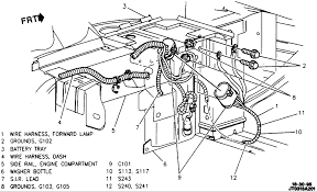 similiar chevy cavalier engine diagram keywords chevy cavalier engine diagram on 2003 chevy cavalier engine cooling