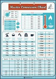 Premium Blue Magnetic Kitchen Conversion Chart The Most
