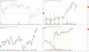 Tal Stock Price And Chart Nyse Tal Tradingview