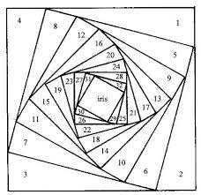 ddff6d646f4a7310a3904cb06c5a4899 iris folding templates iris paper folding 25 best ideas about mosaic patterns on pinterest free mosaic on super bowl 25 square pool template