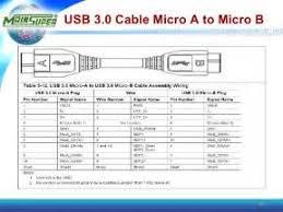 micro usb otg cable diagram images micro usb pinout micro usb to micro usb 3 0 cable pinout diagram pinoutguide