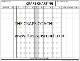 Craps Odds Chart Odds In Craps How To Figure Odds