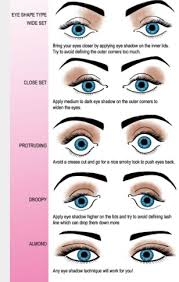 eye makeup for diffe shaped eyes eye shadow placement for