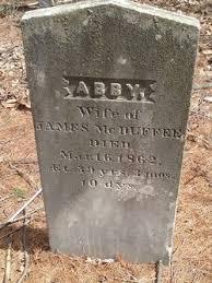 Abby Palmer McDuffee (1822-1862) - Find A Grave Memorial