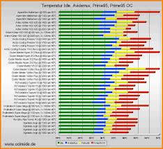 70 Experienced Intel Processor Speed Chart