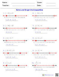 Algebra 1 Worksheets | Inequalities Worksheets