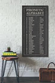 Below are listed morse code plus a few phonetic alphabets. Farmhouse Patent Art And Surprise Bonus Printables