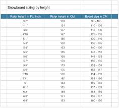Gnu Snowboard Size Chart 63 Precise Snowboarding Sizing Chart
