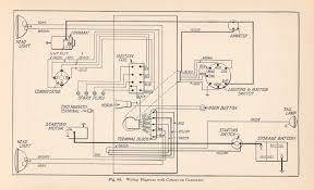 ford model a wiring diagram wiring diagram and hernes ford fiesta wiring diagram mk4 and schematic design