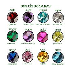 What Is The Birthstone Chart Family Colours Pendant 2 Birthstones