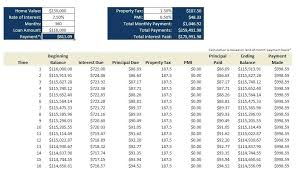 Amortization Schedule With Extra Principal Mortgage Calculator Extra Payment Excel Excel Amortization Schedule