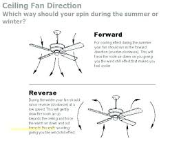 correct ceiling fan rotation summer