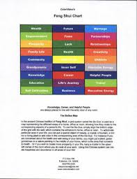 feng shui office colors include. Feng Shui Session Office Colors Include R