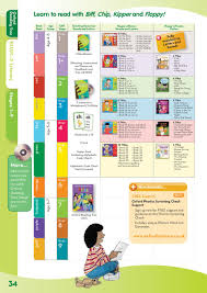 Oxford Reading Tree Primary 2012 By Oxford University Press