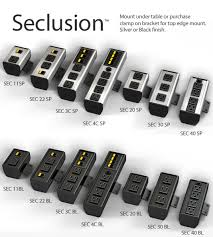 seclusion models