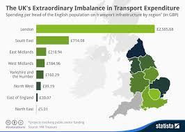 Tree Growth Rates Chart Uk Chart The Uks Extraordinary Imbalance In Transport
