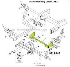 wiring diagram ezgo txt the wiring diagram ezgo txt wiring diagram nilza wiring diagram