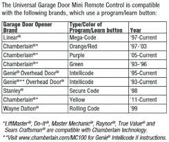 programming genie garage door opener genie garage door opener manual garage door how to program genie