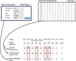 peer reviewed articles websites public health