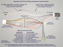 pioneer radio wiring diagram colors fresh sony car stereo wiring sony car stereo wiring color codes at Sony Car Stereo Wiring Colors