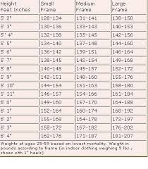 Weight To Height Index Healthy Food Buzz