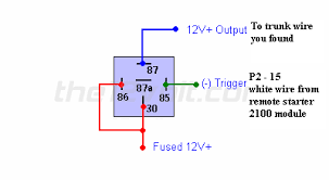 jaguar s type engine bay wiring diagram for car engine astroflex remote starter wiring diagram 88275 engine bay cleanup 2 on 2005 jaguar s type