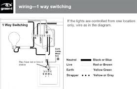 lutron dimmer switch wiring 2 wire phase dimming diagram lutron dimmer switch wiring dimmer switch wiring diagram divine dimmer switch wiring diagram adorable model old