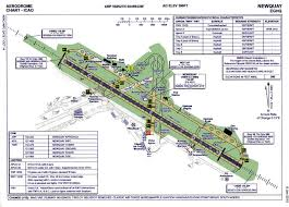 St Mawgan Uk Airfield Guide