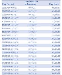 timesheet schedule student employment payroll student financial services