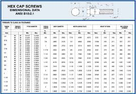 Metric Bolt Spanner Size Chart 45 Clean Bolt Sizes For Flanges Chart Metric