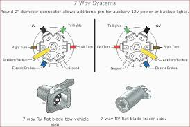 chevy 7 pin trailer wiring diagram gallery electrical wiring diagram 7 pin trailer wiring harness for kodax c5500 chevy 7 pin trailer wiring diagram collection chevy trailer wiring harness diagram for 3