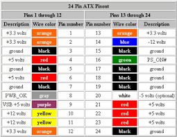Wire Color Code Chart Questions Answers With Pictures