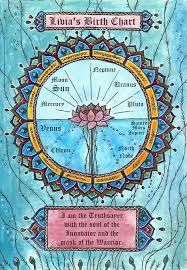 My Enchanted Map Natal Chart Reading In This Session We Look