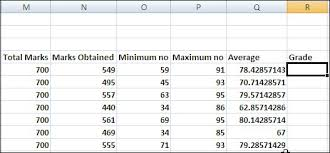 how to make a sheet in excel make a result sheet in excel 2007