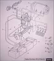 harley davidson golf cart wiring diagram harley wiring diagram harley davidson golf cart images collection on harley davidson golf cart wiring diagram